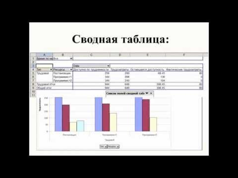 Тренинг Microsoft Project Professional и Microsoft Project Server Урок № 1.mp4